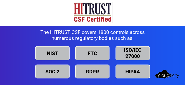 what-hitrust-csf-covers